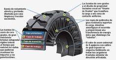 Resultado de imagen para descubrimiento de la rueda historia