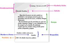 Una carta es un medio de comunicación escrito por un emisor (remitente) enviada a un receptor (destinatario).