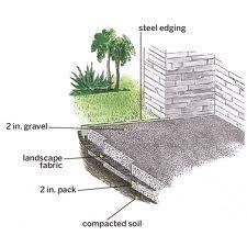 gravel back yard retaining wall - Google Search