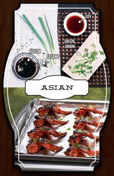 Spiced Chicken - Asian