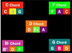 Musical Musings: Boomwhackers en de 5de