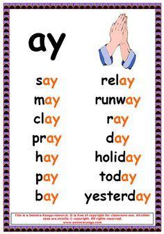 Image result for er phonics words