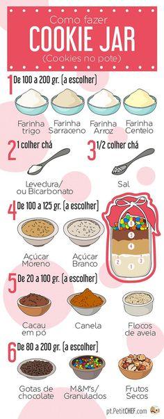Como Fazer um Cookie Jar/ Cookie no Pote?
