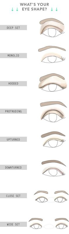 how to fix one hooded eye