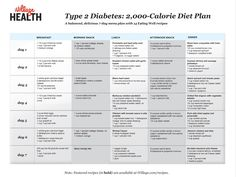 how to make a diet plan for diabetic patient