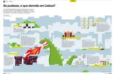 E se pudesse, o que demolia em Lisboa? Sete figuras públicas comandam um godzilla para destruir o que dizem ser atentados urbanísticos.