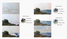 Aprenda como criar efeitos convincentes de distância em suas pinturas de paisagem com misturas criativas de cores, passo a passo e dicas de composição.