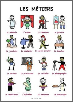French professions vocabulary. Les métiers                                                                                                                                                      Más                                                                                                                                                      Más