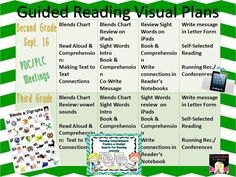 Guided Reading Visual Lesson Plans for Grades 2 & K and 1 also available- Resources used are also shown! Fun Learning, Learning Activities, Teaching Ideas, Reading Specialist, Letter Form, Reading Workshop, Core Standards, Guided Reading, Read Aloud