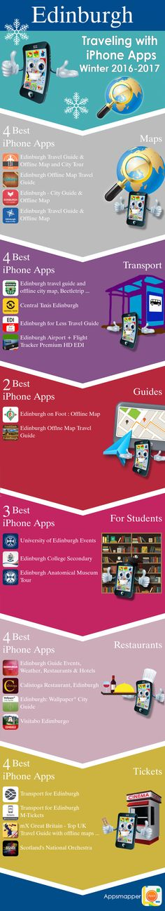 Edinburgh iPhone apps: Travel Guides, Maps, Transportation, Biking, Museums, Parking, Sport and apps for Students.