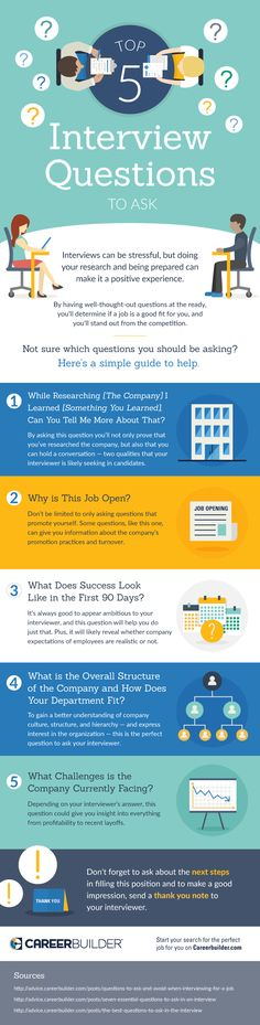 5 questions to ask in your next interview