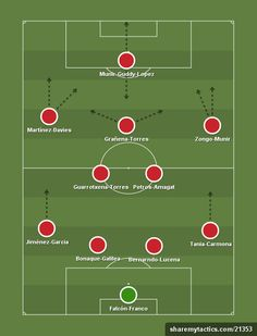 FIFA World Cup 2022 - - Create and share your football formations and tactics Soccer Passing Drills, Football Coaching Drills, Football Art, World Football, Football Formations, Pro Evolution Soccer 2017, Football Tactics, Soccer Positions, Soccer Workouts