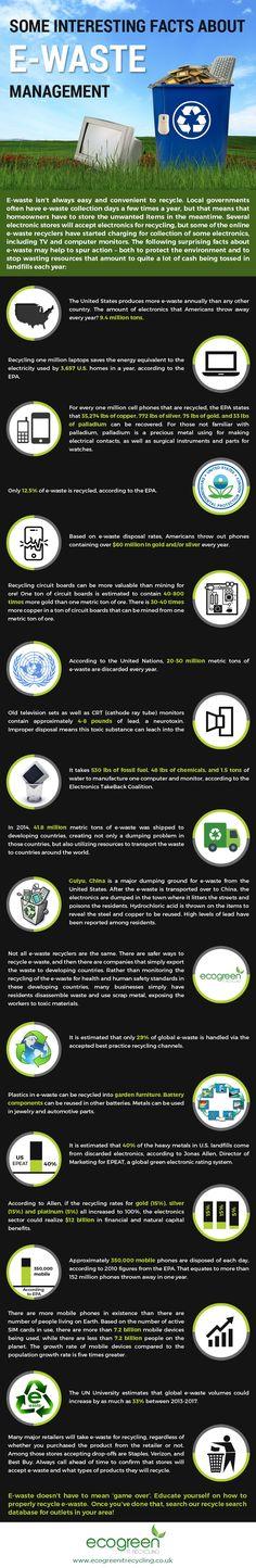 12 weird but true facts about technology