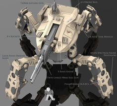 Firewolf Mech Full View by ~Quesocito on deviantART