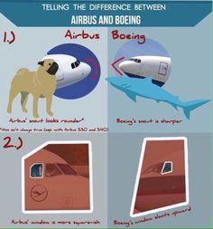 boeing vs airbus case study