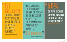 Dental Facts - more questions? give the office a call or stop by Zen Dental Care Benefits of prevention priceless $