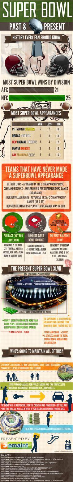 Super Bowl Past & Present