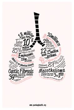 Lung disease infographic:  yourlunghealth.org  #lunghealth                                                                                                                                                                                 More