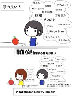 Iphone T, Apple Iphone, Knowledge Graph, Life Hackers, Ringo Starr, Mbti, Design Thinking, Motivation, Work On Yourself