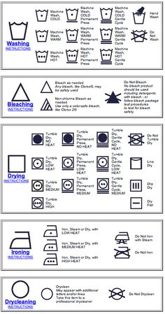 Understanding clothing care labels
