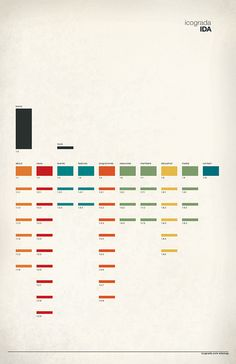 sitemap_part1 by christopher Paul, via Flickr