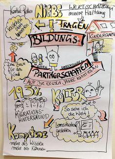 Bildungspartnerschaften. Graphic Recording zum Vortrag