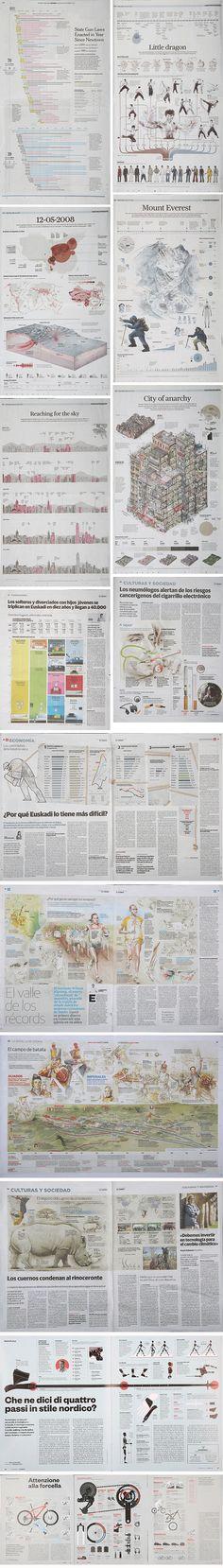 Malofiej Awards #22 for Data Visualization  Infographics: Gold winners