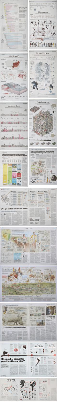 Malofiej Awards #22 for Data Visualization & Infographics: Gold winners