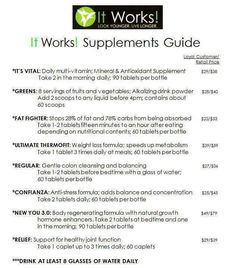 A guide of It Works supplements https://www.wrappinwithmonica.com