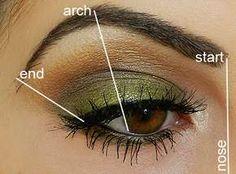 Eyebrows/eye tutorials
