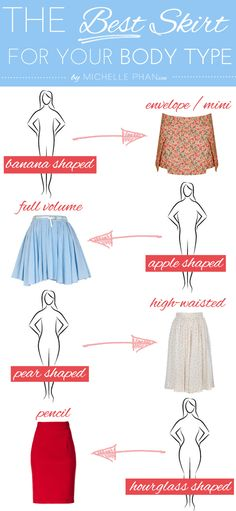 Sometimes half the battle of sewing, is knowing what is going to be FLATTERING on you!!!  Skirts by body type info graphic.