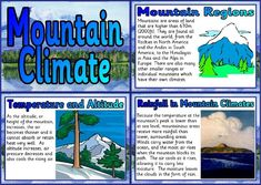 Free Geography Posters KS2 World Climates - Features of Mountain Climates