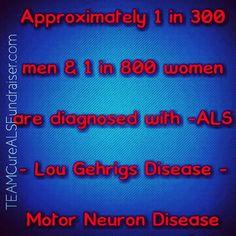 #ALSfact #LouGehrigsDisease #MND #MebecomesWe