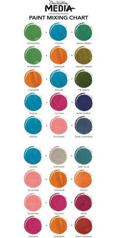 New Dina Wakley Media Paint Color Mixing Chart Greetings from hot Arizona! I love my new Dina Wakley Media acrylic colors. Mixing Paint Colors, Color Mixing Chart Acrylic, How To Mix Colors, Color Combos, Color Schemes, Paint Color Chart, Acrylic Colors, Painting Tips, Watercolor Painting