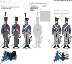 Titre de l'image 8ème Régiment de Hussards Belges