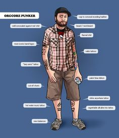 orgcore punker #illustration
