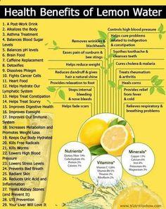 Lemon Water Health Benefits ....lower blood pressure.... #hypertension