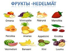 EYFS For Childminders. Stevia, Esperanto Language, High Carb Fruits, Learn Finnish, Multicultural Activities, Finnish Language, Welcome Poster, Disability Awareness, Eyfs