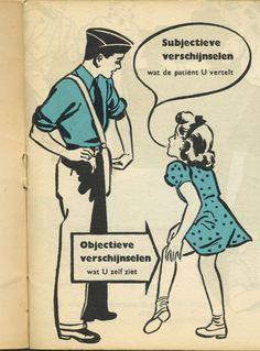 Subjectieve verschijnselen en Objectieve verschijnselen. From Junior First Aid Manual, 1964.