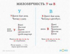 Чергування У і В