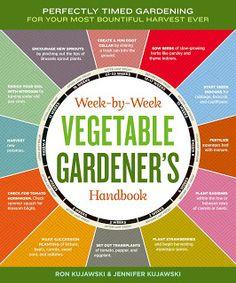 Homestead Revival: Vegetable Gardener's Handbook