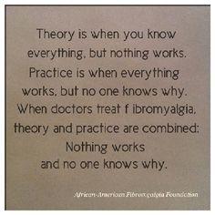 how to not get fibromyalgia