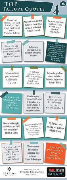 Top failure quotes infographic