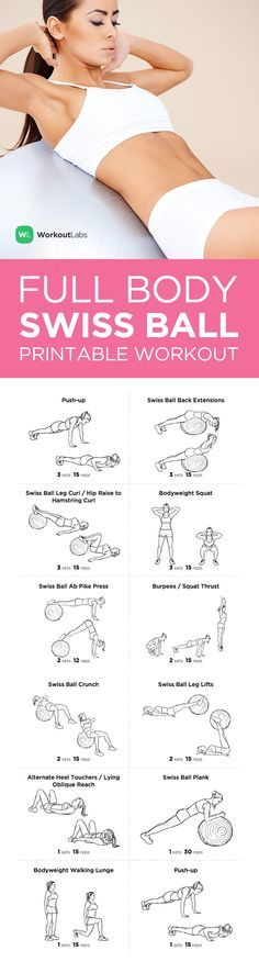 Visit http://WorkoutLabs.com/workout-plans/full-body-swiss-ball-workout-for-men-women/?utm_content=buffer4c8ea&utm_medium=social&utm_source=pinterest.com&utm_campaign=buffer for a FREE PDF of this Full Body Swiss Ball Workout for Women and Men
