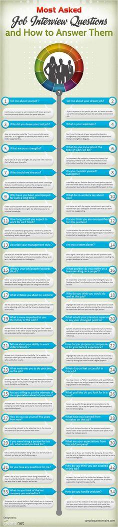 Les 34 questions importantes en entretien d'embauche