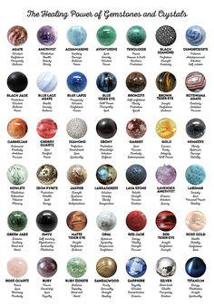 Gemstones And Crystals Art Print - Healing Crystals - Healing Stones - Chakra Wall Art - Yoga Gift - Meditation - Talisman - Precious Stones Chakra Crystals, Crystals And Gemstones, Stones And Crystals, Gem Stones, Wicca Crystals, Healing Gemstones, Chakra Beads, Chakra Symbols, Types Of Crystals