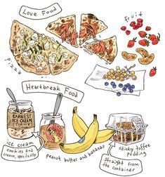 Food Illustrations, Illustration Art, Recipe Drawing, Tag Art, Prop Design, Food Drawing, Logo Food, Art Studies, Cute Food