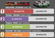 bus rapid transit (BRT) system in Mexico City