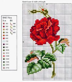 Вышивка узоры схемы розы