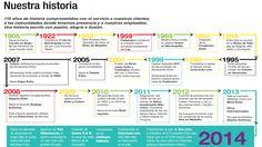 Historia_2014.png (640×358)